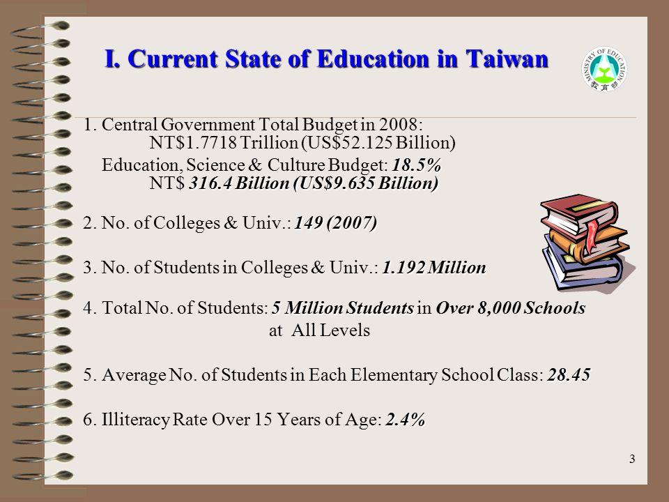 24 Major issues facing higher education(5/5) Below Senior High School Senior High School Higher Education