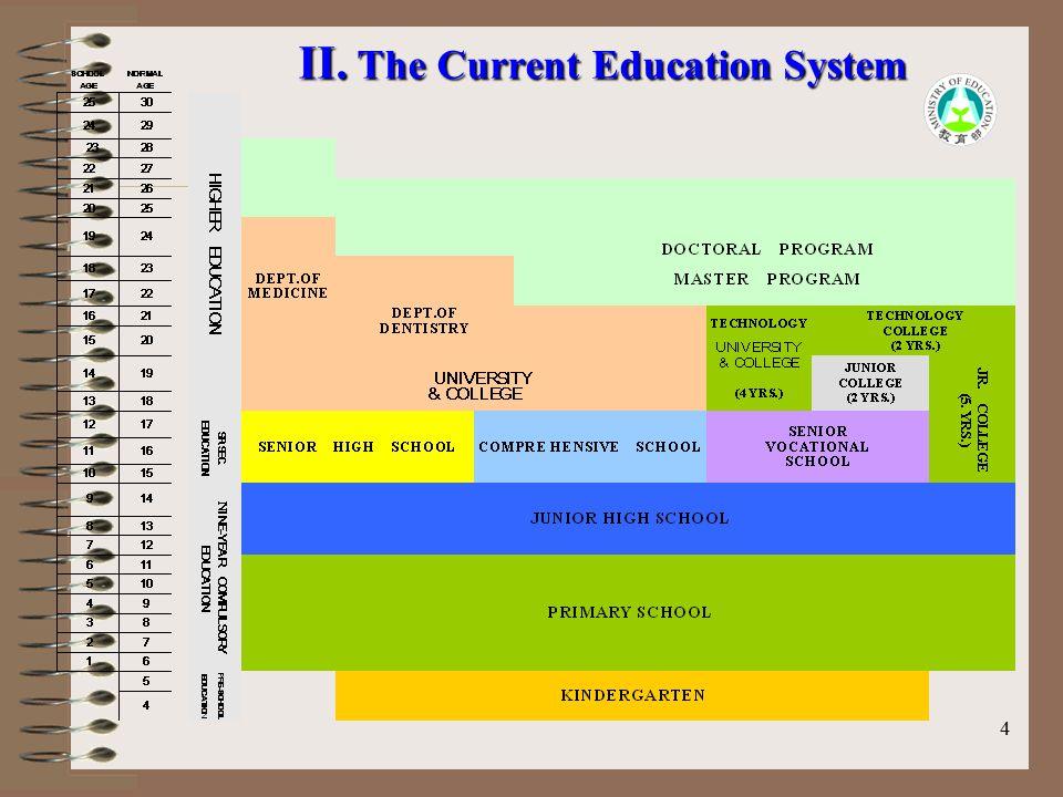 15 V. Education Internationalization 1. Inter-university Links