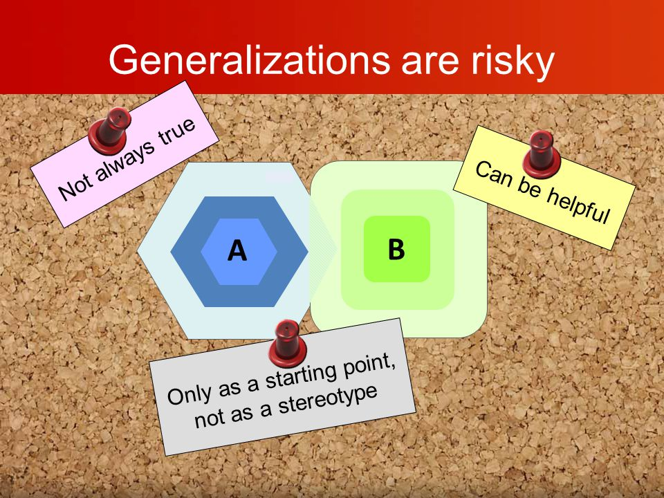 A B Not always true Can be helpful Only as a starting point, not as a stereotype Generalizations are risky