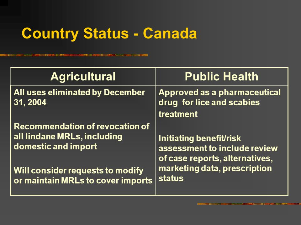 Country Status - Canada AgriculturalPublic Health All uses eliminated by December 31, 2004 Recommendation of revocation of all lindane MRLs, including domestic and import Will consider requests to modify or maintain MRLs to cover imports Approved as a pharmaceutical drug for lice and scabies treatment Initiating benefit/risk assessment to include review of case reports, alternatives, marketing data, prescription status