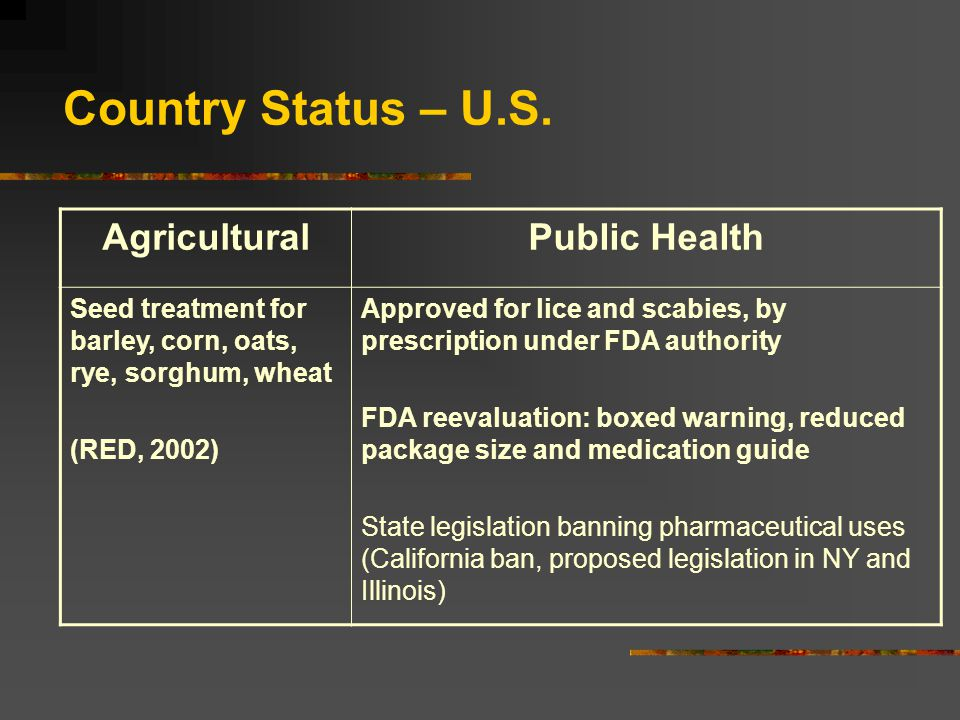 Country Status – U.S. AgriculturalPublic Health Seed treatment for barley, corn, oats, rye, sorghum, wheat (RED, 2002) Approved for lice and scabies,