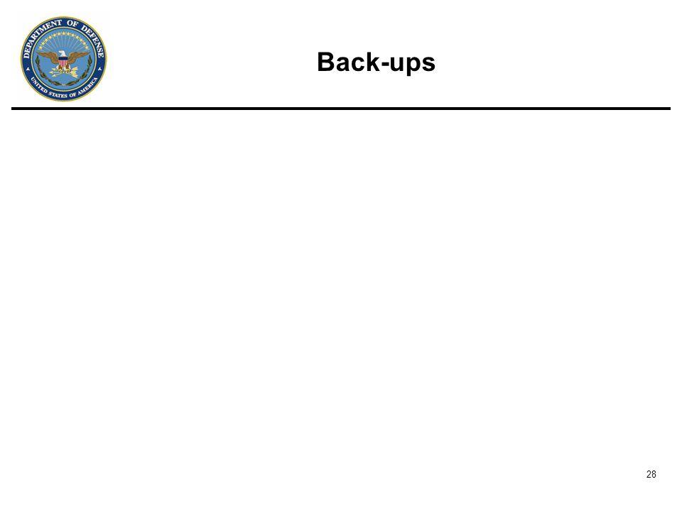 28 Back-ups