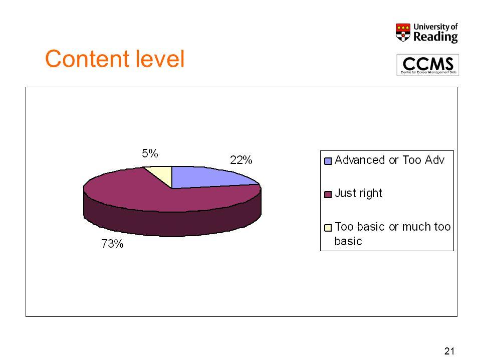 21 Content level