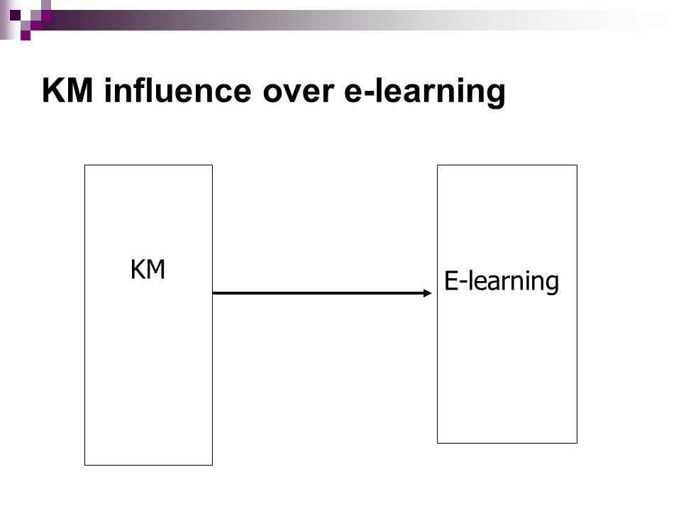KM influence over e-learning KM E-learning