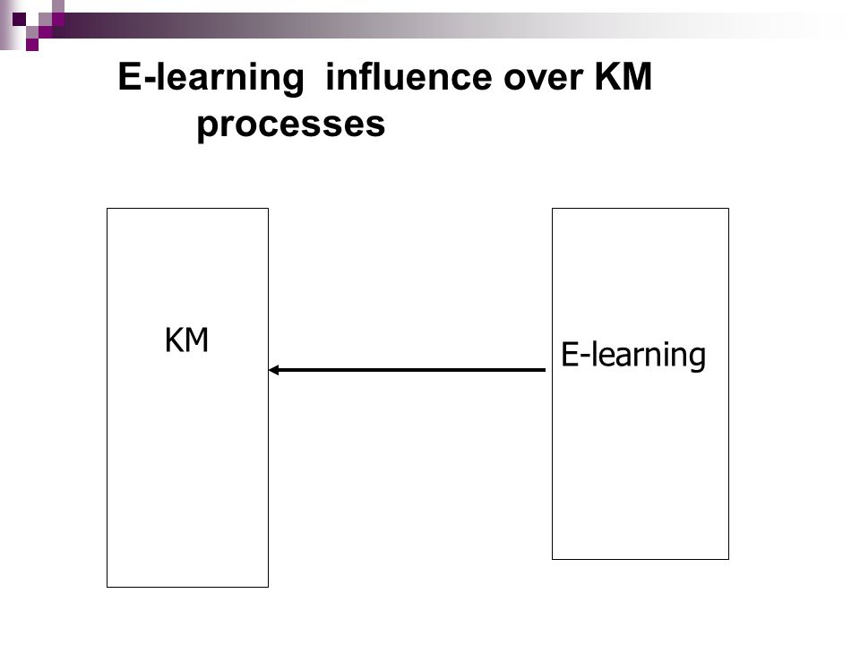 E-learning influence over KM processes KM E-learning