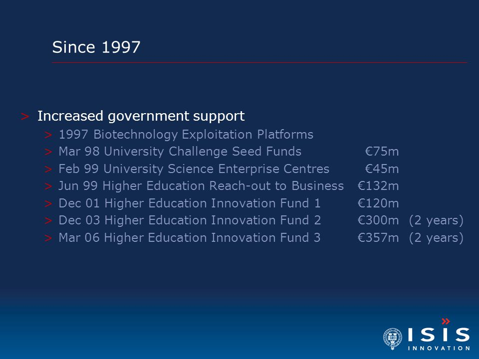Since 1997 >Increased government support >1997 Biotechnology Exploitation Platforms >Mar 98 University Challenge Seed Funds €75m >Feb 99 University Science Enterprise Centres €45m >Jun 99 Higher Education Reach-out to Business €132m >Dec 01 Higher Education Innovation Fund 1€120m >Dec 03 Higher Education Innovation Fund 2€300m (2 years) >Mar 06 Higher Education Innovation Fund 3€357m (2 years)