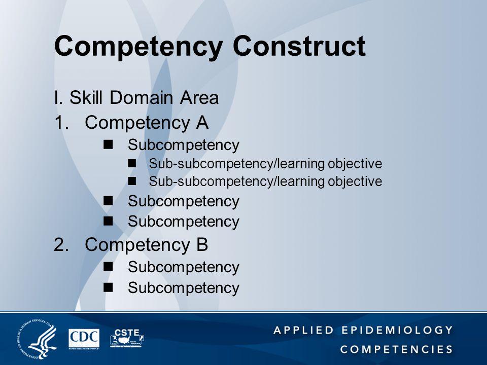 Competency Construct I. Skill Domain Area 1.Competency A Subcompetency Sub-subcompetency/learning objective Subcompetency 2.Competency B Subcompetency