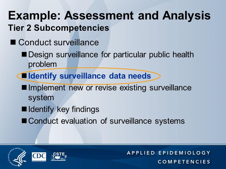 Example: Assessment and Analysis Tier 2 Subcompetencies Conduct surveillance Design surveillance for particular public health problem Identify surveil