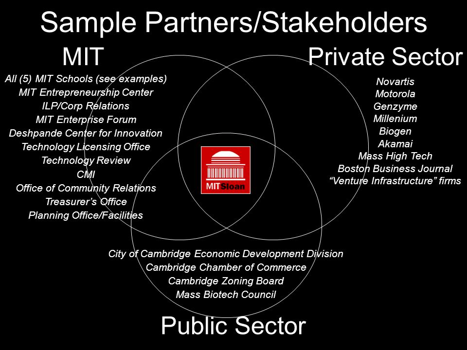 "Sample Partners/Stakeholders Novartis Motorola Genzyme Millenium Biogen Akamai Mass High Tech Boston Business Journal ""Venture Infrastructure"" firms P"