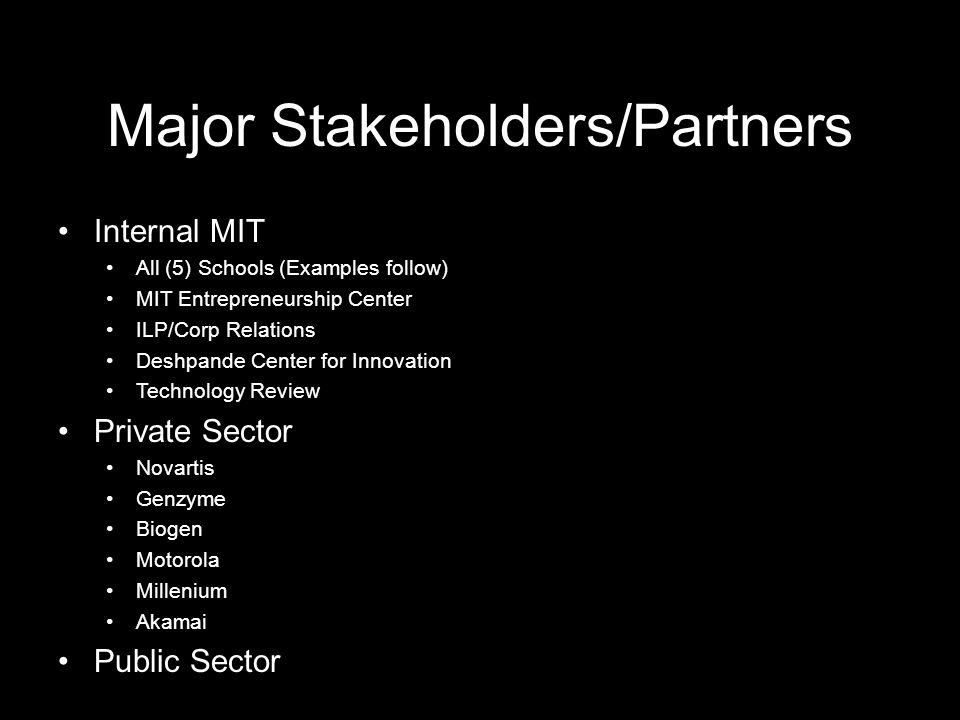Major Stakeholders/Partners Internal MIT All (5) Schools (Examples follow) MIT Entrepreneurship Center ILP/Corp Relations Deshpande Center for Innovat