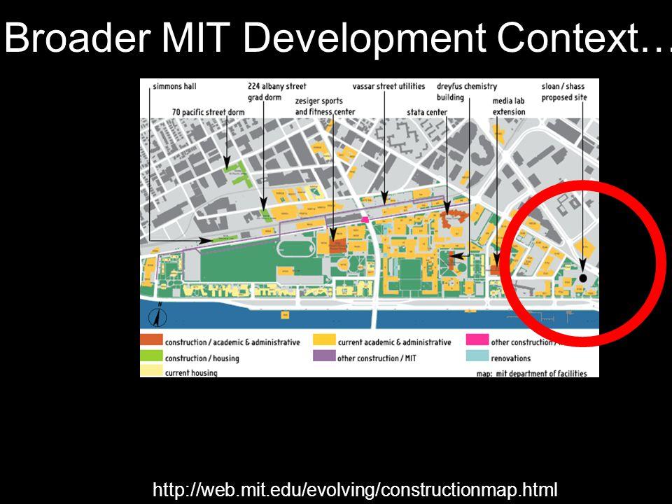 http://web.mit.edu/evolving/constructionmap.html Broader MIT Development Context…