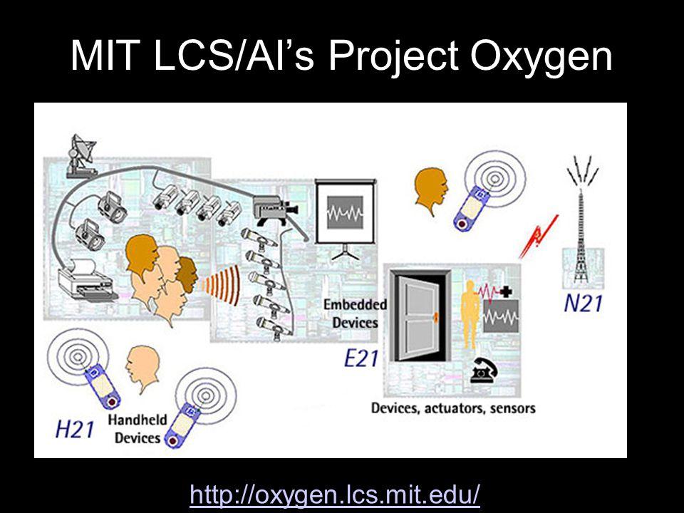 MIT LCS/AI's Project Oxygen http://oxygen.lcs.mit.edu/
