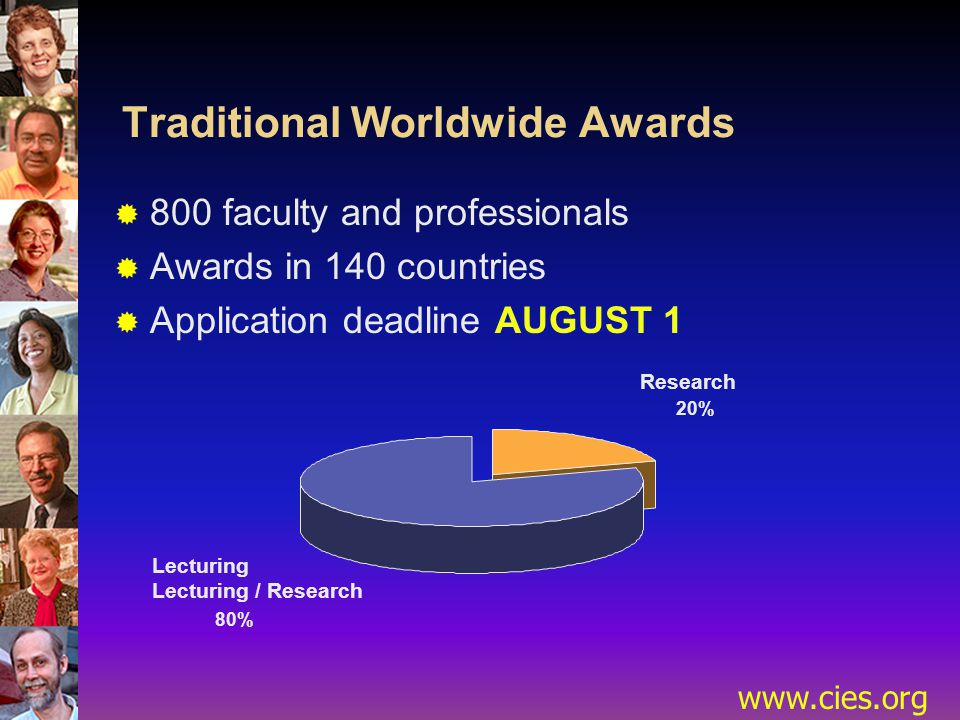 www.cies.org Distinguished Chairs Program  Most prestigious awards in Scholar Program  About 35 awards in Europe, Eurasia, Australia, Brazil, Canada and Israel  Applicants must have prominent record of scholarly accomplishment  Submit letter of interest and curriculum vitae  Application Deadline MAY 1
