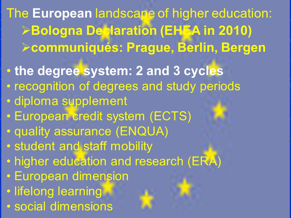 The European landscape of higher education:  Bologna Declaration (EHEA in 2010)  communiqués: Prague, Berlin, Bergen the degree system: 2 and 3 cycles recognition of degrees and study periods diploma supplement European credit system (ECTS) quality assurance (ENQUA) student and staff mobility higher education and research (ERA) European dimension lifelong learning social dimensions