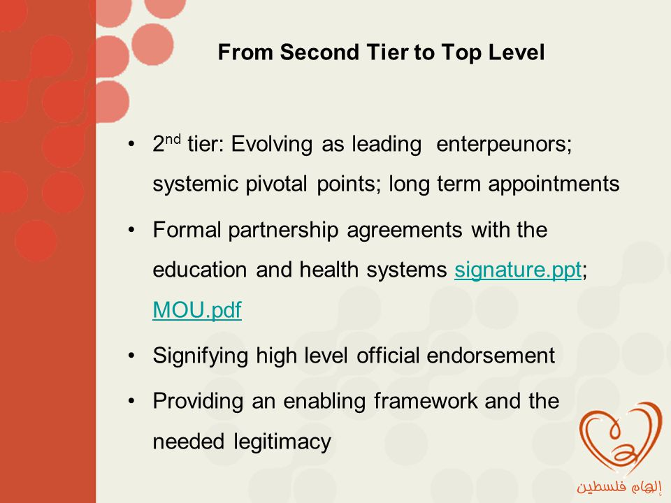 From Second Tier to Top Level 2 nd tier: Evolving as leading enterpeunors; systemic pivotal points; long term appointments Formal partnership agreements with the education and health systems signature.ppt; MOU.pdfsignature.ppt MOU.pdf Signifying high level official endorsement Providing an enabling framework and the needed legitimacy