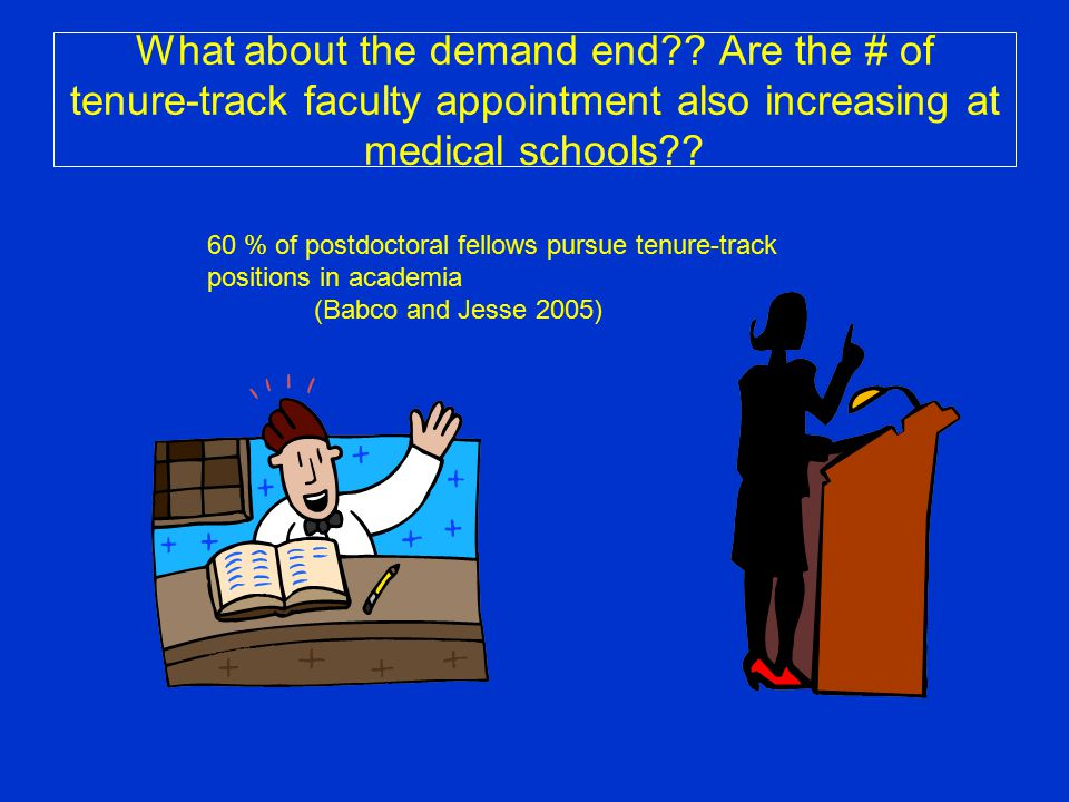 What about the demand end?? Are the # of tenure-track faculty appointment also increasing at medical schools?? 60 % of postdoctoral fellows pursue ten