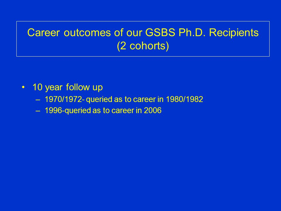 Career outcomes of our GSBS Ph.D. Recipients (2 cohorts) 10 year follow up –1970/1972- queried as to career in 1980/1982 –1996-queried as to career in