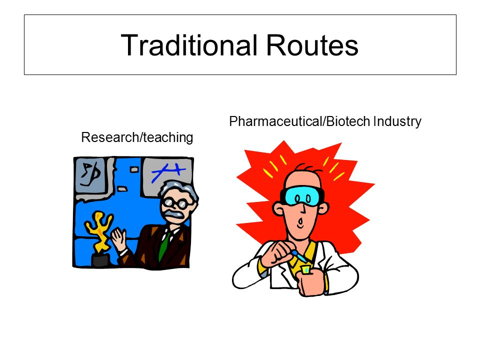 Traditional Routes Research/teaching Pharmaceutical/Biotech Industry