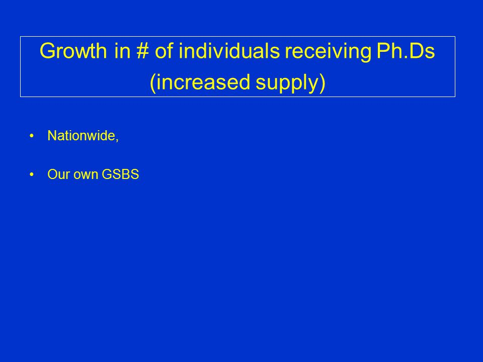 Growth in # of individuals receiving Ph.Ds (increased supply) Nationwide, Our own GSBS