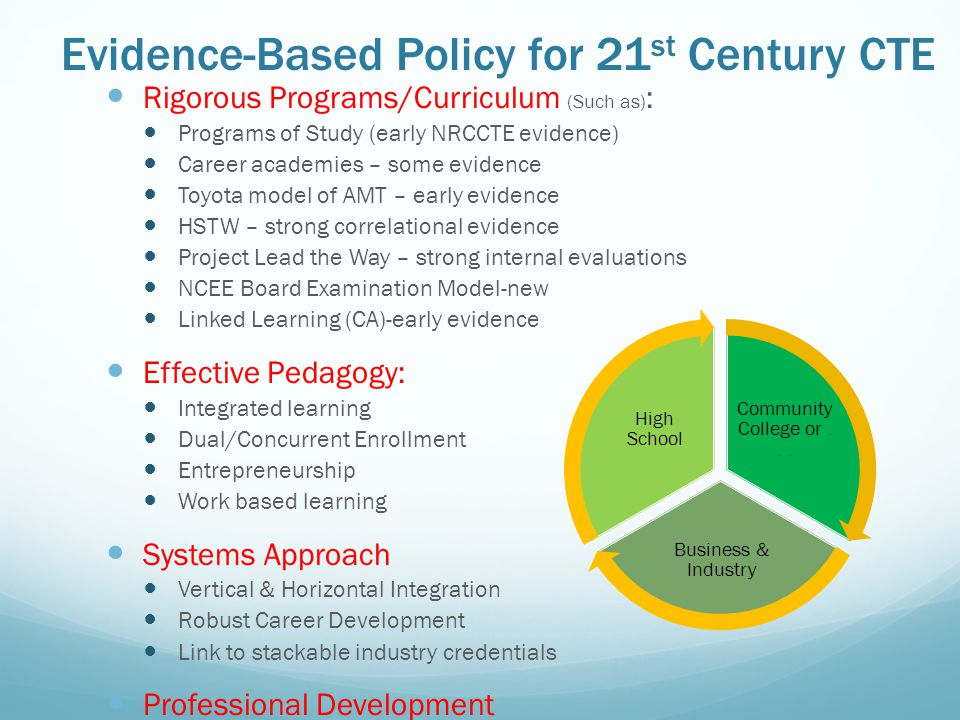 Evidence-Based Policy for 21 st Century CTE Rigorous Programs/Curriculum (Such as) : Programs of Study (early NRCCTE evidence) Career academies – some evidence Toyota model of AMT – early evidence HSTW – strong correlational evidence Project Lead the Way – strong internal evaluations NCEE Board Examination Model-new Linked Learning (CA)-early evidence Effective Pedagogy: Integrated learning Dual/Concurrent Enrollment Entrepreneurship Work based learning Systems Approach Vertical & Horizontal Integration Robust Career Development Link to stackable industry credentials Professional Development Community College or...