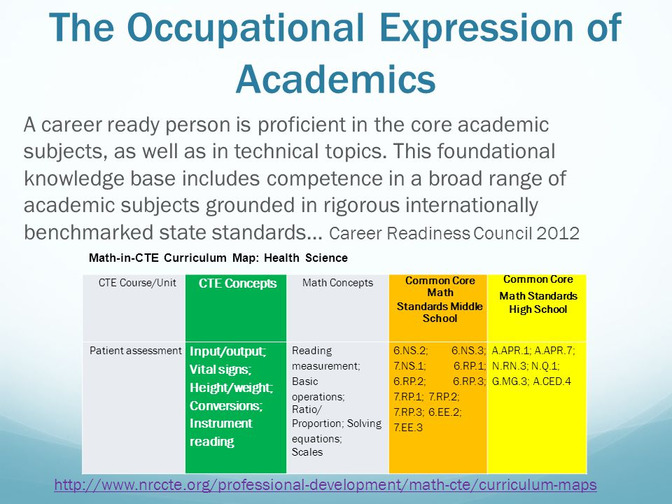 The Occupational Expression of Academics A career ready person is proficient in the core academic subjects, as well as in technical topics.