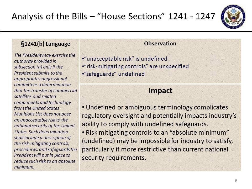 20 Analysis of the Bills – House Sections 1241 - 1247 §1247 Definitions (2) COMMERCIAL SATELLITES AND RELATED COMPONENTS AND TECHNOLOGY.--The term ``commercial satellites and related components and technology means-- (A) communications satellites that do not contain classified components, including remote sensing satellites with performance parameters below thresholds identified on the United States Munitions List; Observation A number of terms in the Bill are not defined, including the term spacecraft, strong safeguards, etc.