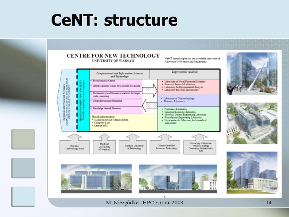 M. Niezgódka, HPC Forum 200814 CeNT: structure
