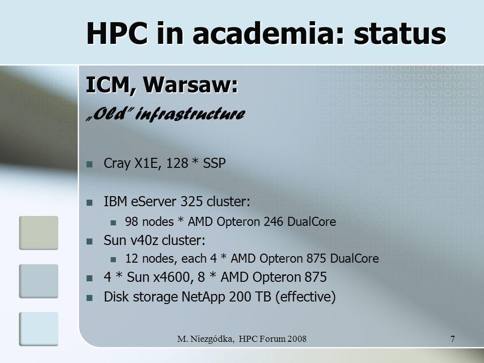 "M. Niezgódka, HPC Forum 20087 HPC in academia: status ICM, Warsaw: ""Old"" infrastructure Cray X1E, 128 * SSP IBM eServer 325 cluster: 98 nodes * AMD Op"
