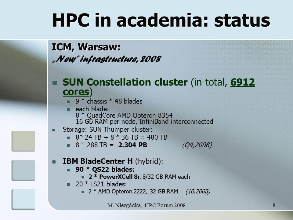 "M. Niezgódka, HPC Forum 20088 HPC in academia: status ICM, Warsaw: ""New"" infrastructure, 2008 SUN Constellation cluster (in total, 6912 cores) 9 * cha"