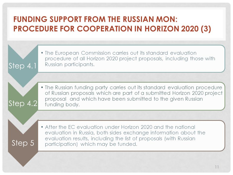 FUNDING SUPPORT FROM THE RUSSIAN MON: PROCEDURE FOR COOPERATION IN HORIZON 2020 (3) Step 4.1 The European Commission carries out its standard evaluation procedure of all Horizon 2020 project proposals, including those with Russian participants.