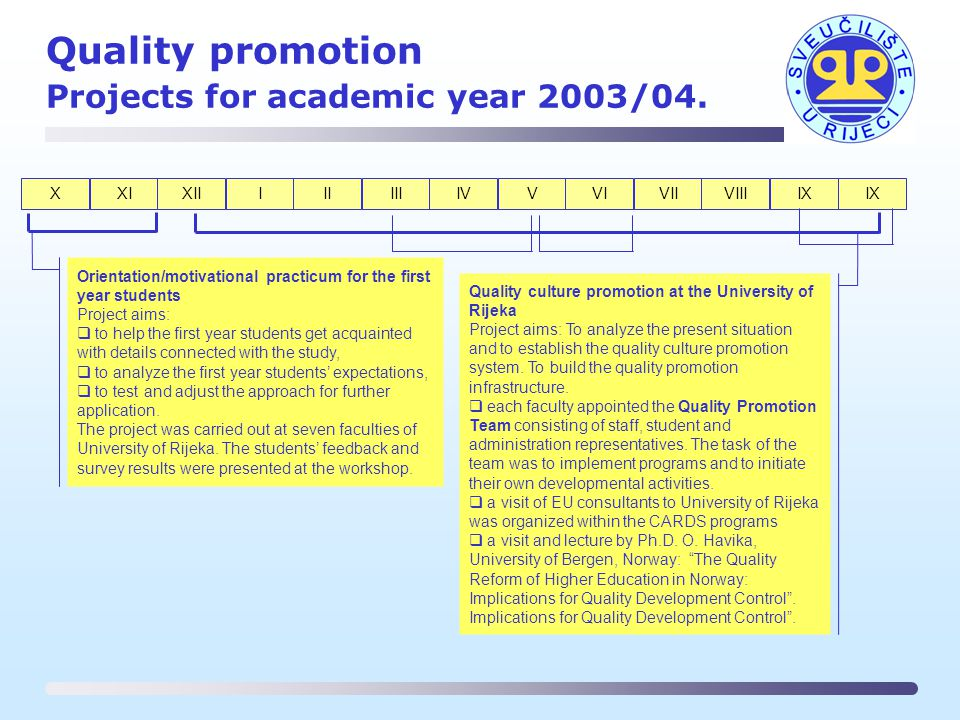 Quality promotion Projects for academic year 2003/04.