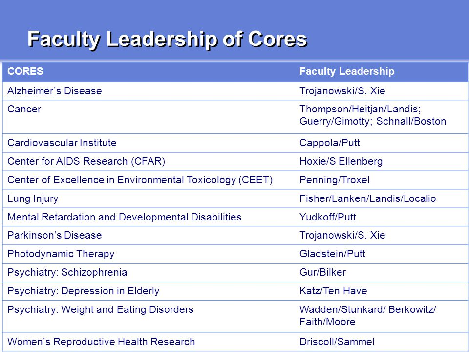 CCEB © 2008 – 2009 University of Pennsylvania School of Medicine Faculty Leadership of Cores CORESFaculty Leadership Alzheimer's DiseaseTrojanowski/S.
