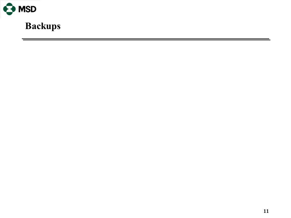 11 Backups