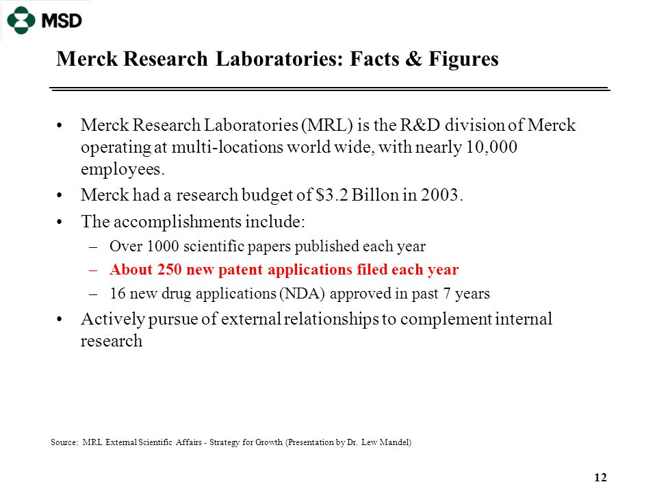 12 Merck Research Laboratories: Facts & Figures Merck Research Laboratories (MRL) is the R&D division of Merck operating at multi-locations world wide