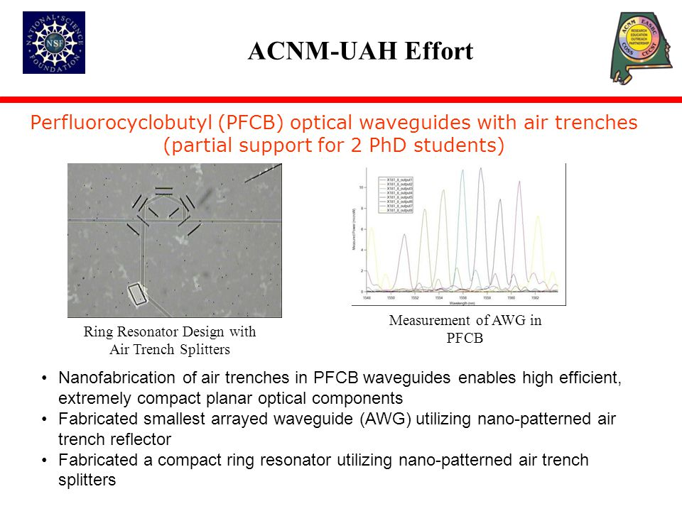 Perfluorocyclobutyl (PFCB) optical waveguides with air trenches (partial support for 2 PhD students) Ring Resonator Design with Air Trench Splitters Measurement of AWG in PFCB ACNM-UAH Effort Nanofabrication of air trenches in PFCB waveguides enables high efficient, extremely compact planar optical components Fabricated smallest arrayed waveguide (AWG) utilizing nano-patterned air trench reflector Fabricated a compact ring resonator utilizing nano-patterned air trench splitters