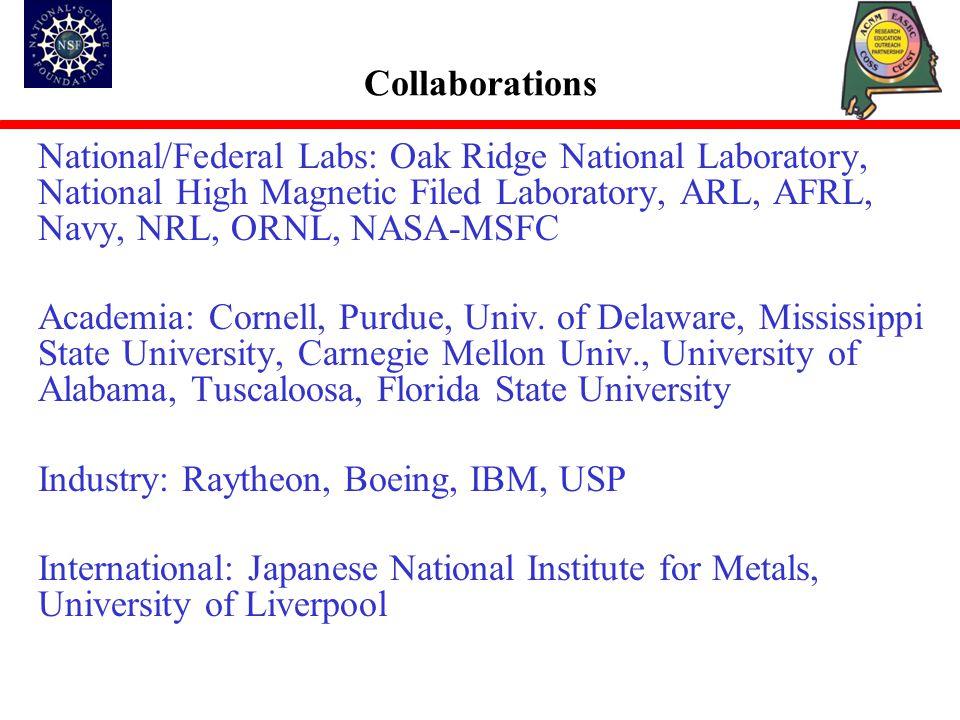 Course Development Nanocomposite Materials (Dr.Rangari, TU with Dr.