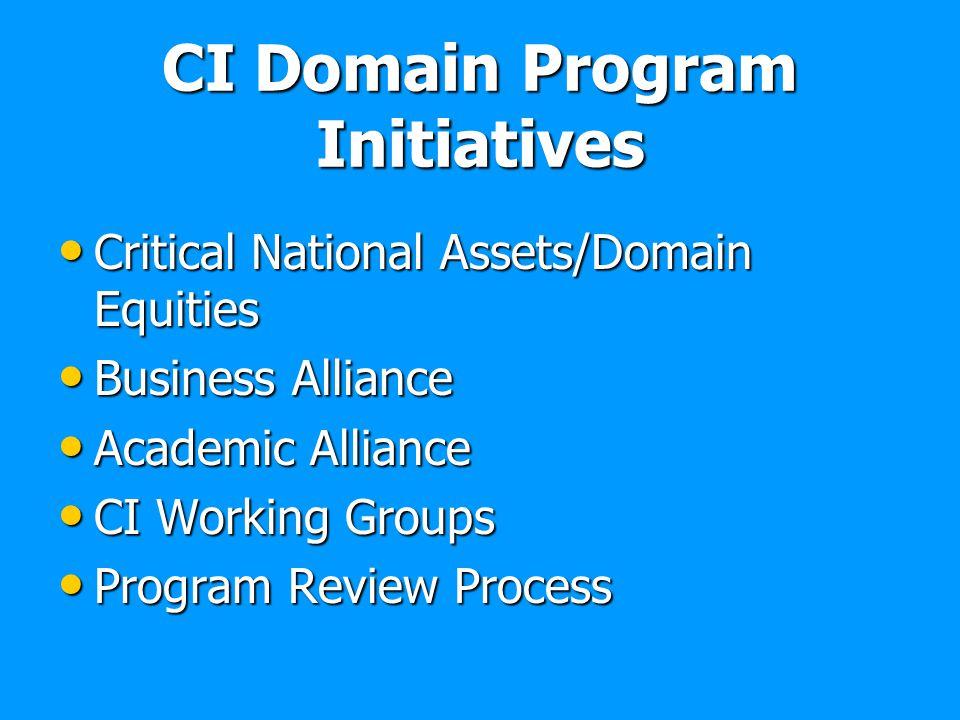 CI Domain Program Initiatives Critical National Assets/Domain Equities Critical National Assets/Domain Equities Business Alliance Business Alliance Ac
