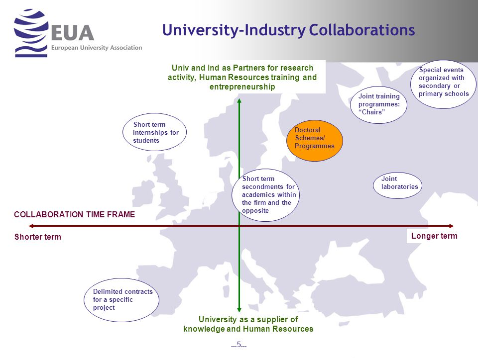…16… Doctoral Holders in enterprises: What do they do?