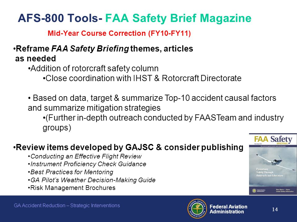Federal Aviation Administration 14 GA Accident Reduction – Strategic Interventions AFS-800 Tools- FAA Safety Brief Magazine Mid-Year Course Correction (FY10-FY11) Reframe FAA Safety Briefing themes, articles as needed Addition of rotorcraft safety column Close coordination with IHST & Rotorcraft Directorate Based on data, target & summarize Top-10 accident causal factors and summarize mitigation strategies (Further in-depth outreach conducted by FAASTeam and industry groups) Review items developed by GAJSC & consider publishing Conducting an Effective Flight Review Instrument Proficiency Check Guidance Best Practices for Mentoring GA Pilot's Weather Decision-Making Guide Risk Management Brochures