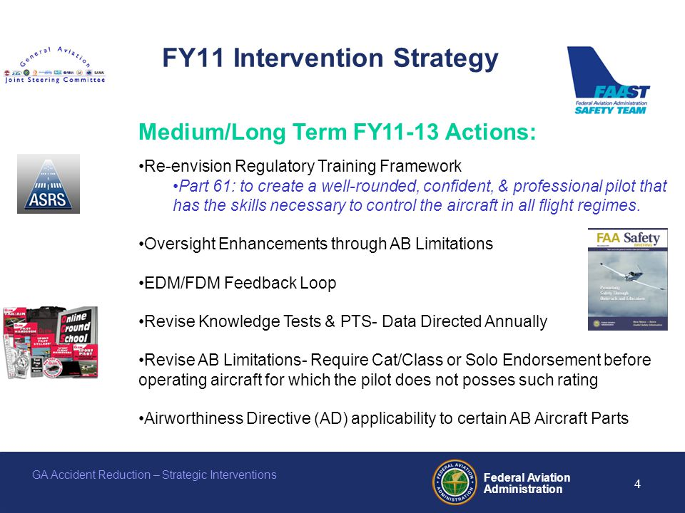 Federal Aviation Administration 4 GA Accident Reduction – Strategic Interventions FY11 Intervention Strategy Medium/Long Term FY11-13 Actions: Re-envision Regulatory Training Framework Part 61: to create a well-rounded, confident, & professional pilot that has the skills necessary to control the aircraft in all flight regimes.