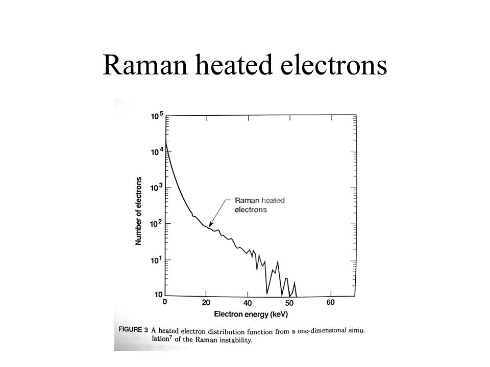 Raman heated electrons