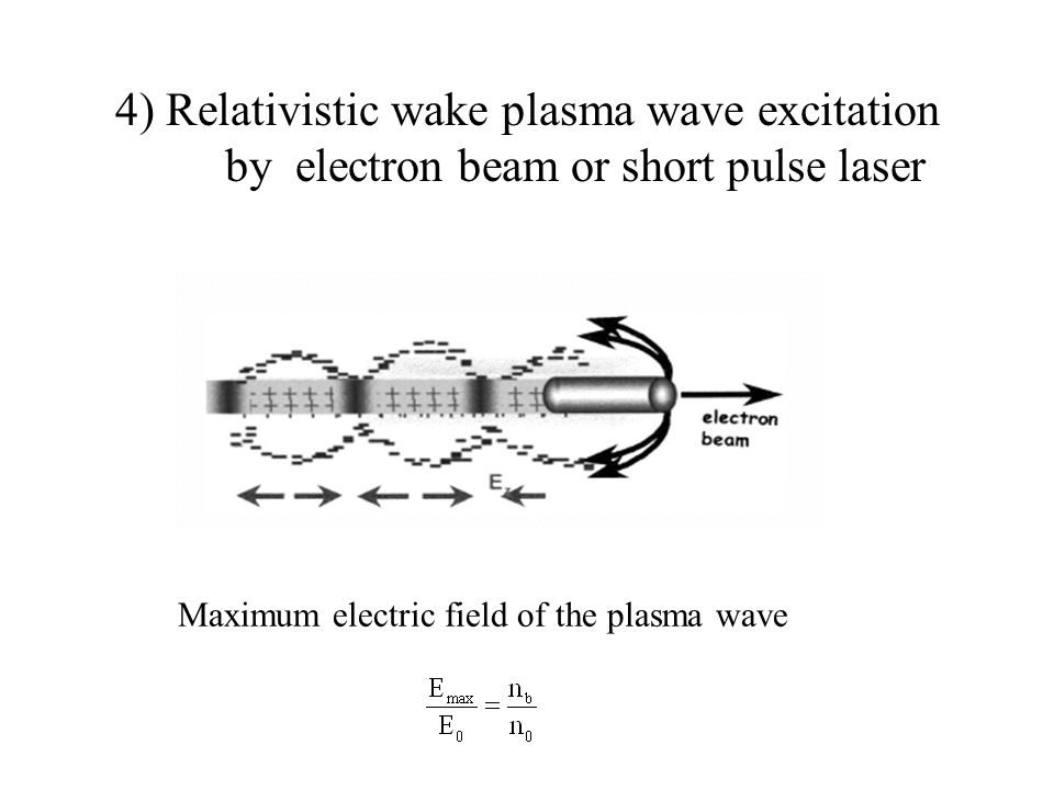 Maximum electric field of the plasma wave 4) Relativistic wake plasma wave excitation by electron beam or short pulse laser
