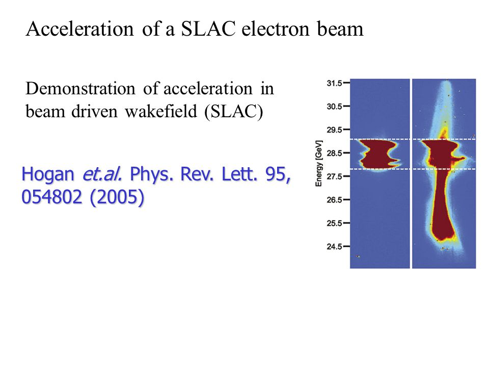 Acceleration of a SLAC electron beam Hogan et.al. Phys. Rev. Lett. 95, 054802 (2005) Demonstration of acceleration in beam driven wakefield (SLAC)