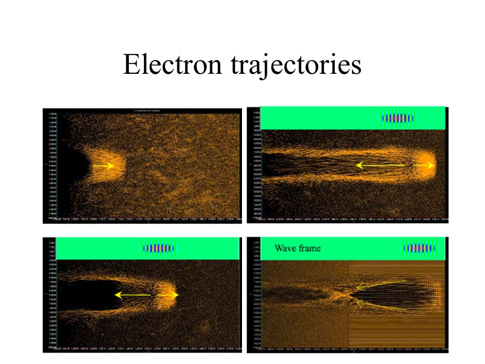 Electron trajectories