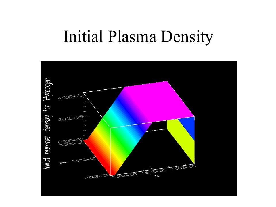 Initial Plasma Density