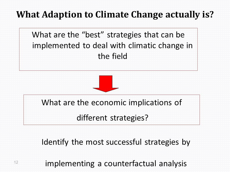 12 What Adaption to Climate Change actually is.