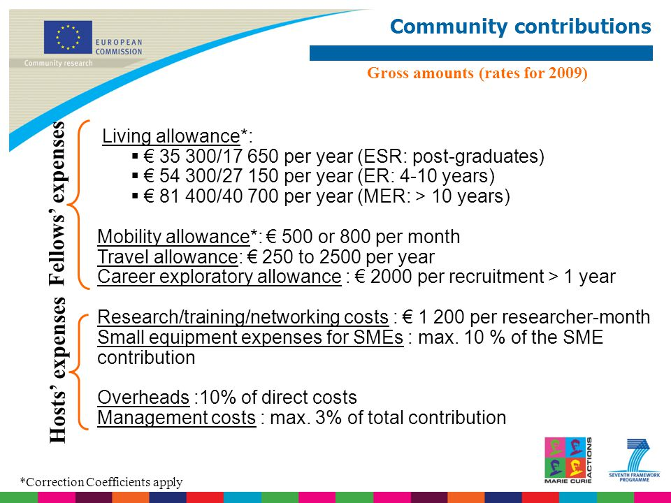 Community contributions Living allowance*:  € 35 300/17 650 per year (ESR: post-graduates)  € 54 300/27 150 per year (ER: 4-10 years)  € 81 400/40 700 per year (MER: > 10 years) Mobility allowance*: € 500 or 800 per month Travel allowance: € 250 to 2500 per year Career exploratory allowance : € 2000 per recruitment > 1 year Research/training/networking costs : € 1 200 per researcher-month Small equipment expenses for SMEs : max.