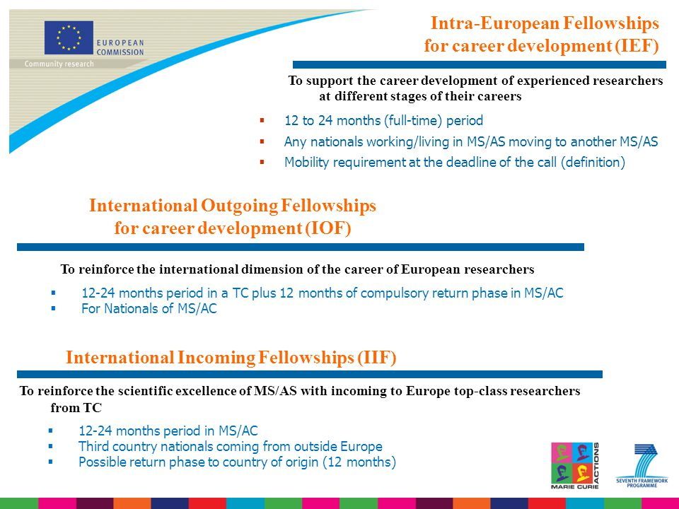  12 to 24 months (full-time) period  Any nationals working/living in MS/AS moving to another MS/AS  Mobility requirement at the deadline of the call (definition) Intra-European Fellowships for career development (IEF) To support the career development of experienced researchers at different stages of their careers International Outgoing Fellowships for career development (IOF) To reinforce the international dimension of the career of European researchers  12-24 months period in a TC plus 12 months of compulsory return phase in MS/AC  For Nationals of MS/AC International Incoming Fellowships (IIF) To reinforce the scientific excellence of MS/AS with incoming to Europe top-class researchers from TC  12-24 months period in MS/AC  Third country nationals coming from outside Europe  Possible return phase to country of origin (12 months)