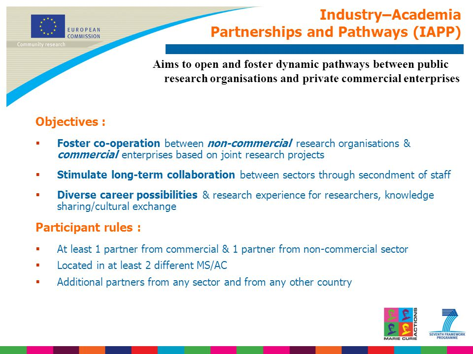 Objectives :  Foster co-operation between non-commercial research organisations & commercial enterprises based on joint research projects  Stimulate long-term collaboration between sectors through secondment of staff  Diverse career possibilities & research experience for researchers, knowledge sharing/cultural exchange Participant rules :  At least 1 partner from commercial & 1 partner from non-commercial sector  Located in at least 2 different MS/AC  Additional partners from any sector and from any other country Industry–Academia Partnerships and Pathways (IAPP) Aims to open and foster dynamic pathways between public research organisations and private commercial enterprises