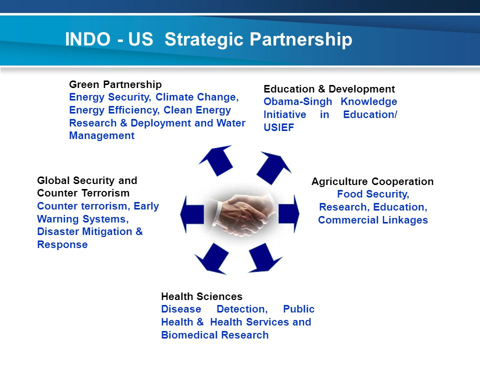 INDO - US S & T Agreement (2005)  Bilateral agreement to initiate wide range of scientific and technical cooperation between the two countries  Establishes for the first time the IPR sharing protocols  Encourages Public - Private Partnership in R & D  Establish Joint Commission to coordinate, facilitate and review cooperative activities The new Science and Technology Agreement will complement the activity of the Indo-U.S.